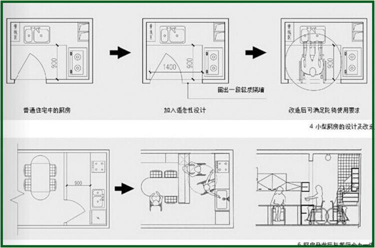 日本公营住宅建筑模式浅析