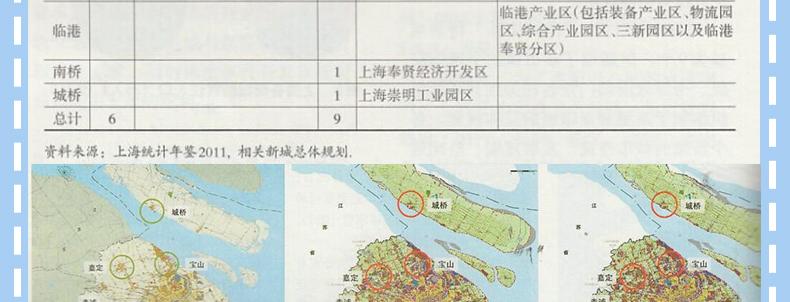 上海 用地现状