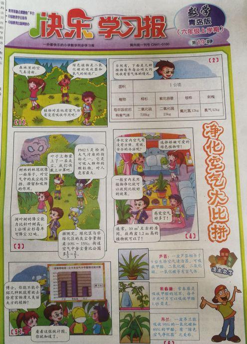 快乐学习报数学青岛版六年级(1年共48期)(杂志订阅)